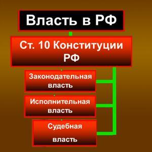 Органы власти Муравленко