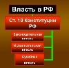 Органы власти в Муравленко